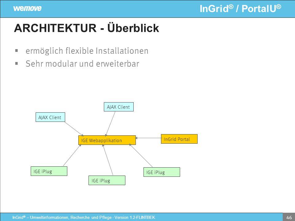 InGrid ® / PortalU ® InGrid ® – Umweltinformationen, Recherche und Pflege - Version 1.2-FLINTBEK 46 ARCHITEKTUR - Überblick ermöglich flexible Install