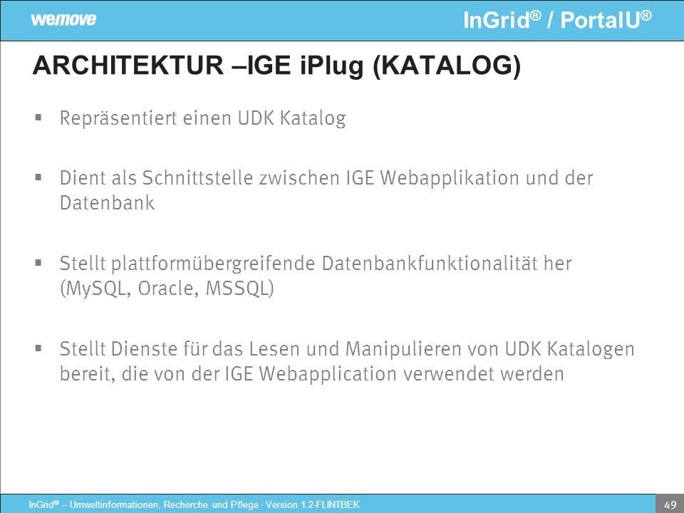 InGrid ® / PortalU ® InGrid ® – Umweltinformationen, Recherche und Pflege - Version 1.2-FLINTBEK 49 ARCHITEKTUR –IGE iPlug (KATALOG) Repräsentiert ein