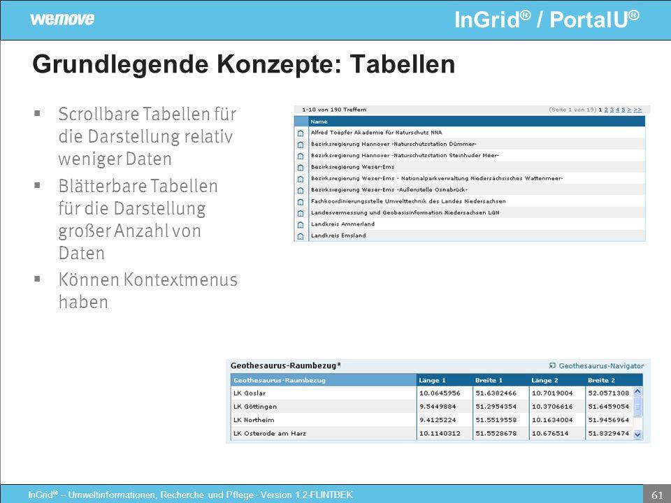 InGrid ® / PortalU ® InGrid ® – Umweltinformationen, Recherche und Pflege - Version 1.2-FLINTBEK 61 Grundlegende Konzepte: Tabellen Scrollbare Tabelle
