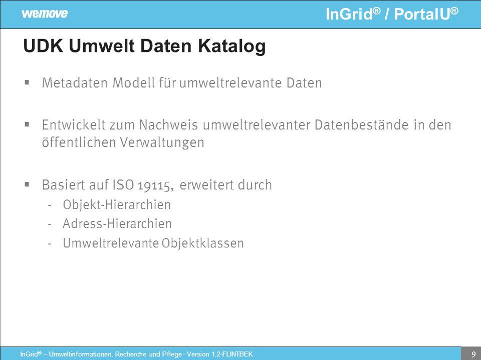 InGrid ® / PortalU ® InGrid ® – Umweltinformationen, Recherche und Pflege - Version 1.2-FLINTBEK 9 UDK Umwelt Daten Katalog Metadaten Modell für umwel