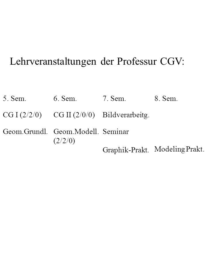 Lehrveranstaltungen der Professur CGV: 5. Sem. CG I (2/2/0) Geom.Grundl. 6. Sem. CG II (2/0/0) Geom.Modell. (2/2/0) 7. Sem. Bildverarbeitg. Seminar Gr