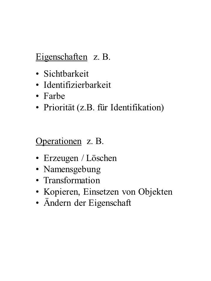 Eigenschaften z. B. Sichtbarkeit Identifizierbarkeit Farbe Priorität (z.B. für Identifikation) Operationen z. B. Erzeugen / Löschen Namensgebung Trans
