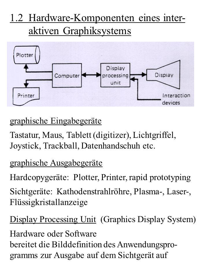 1.2 Hardware-Komponenten eines inter- aktiven Graphiksystems graphische Eingabegeräte Tastatur, Maus, Tablett (digitizer), Lichtgriffel, Joystick, Tra