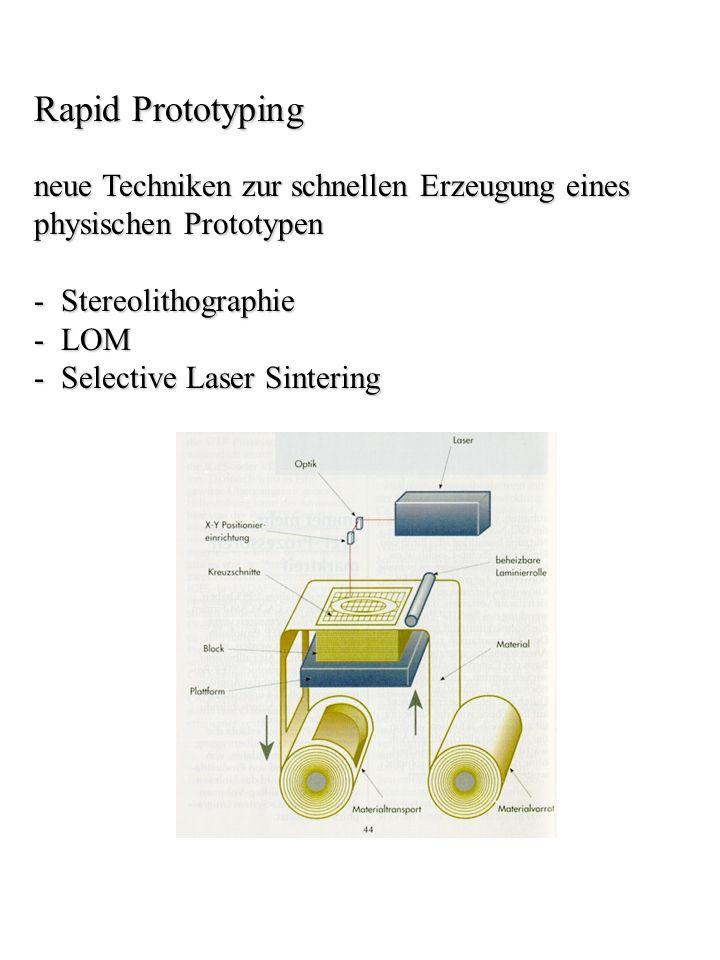 Rapid Prototyping neue Techniken zur schnellen Erzeugung eines physischen Prototypen - Stereolithographie - LOM - Selective Laser Sintering