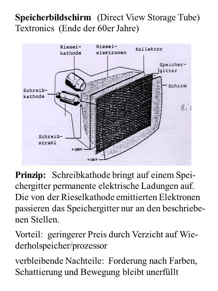Speicherbildschirm (Direct View Storage Tube) Textronics (Ende der 60er Jahre) Prinzip: Schreibkathode bringt auf einem Spei- chergitter permanente el