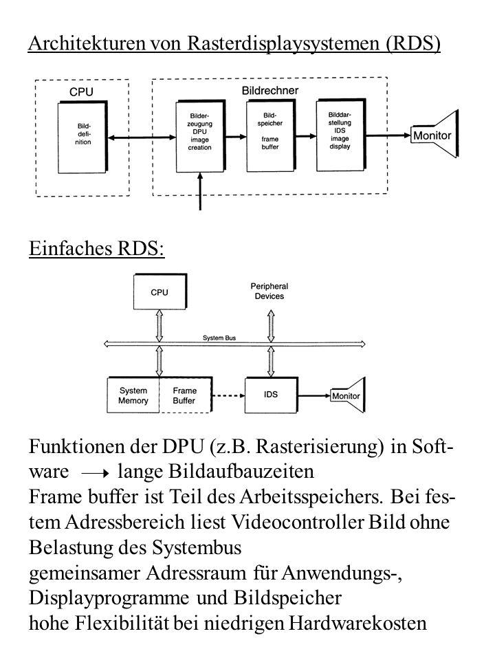 Architekturen von Rasterdisplaysystemen (RDS) Einfaches RDS: Funktionen der DPU (z.B. Rasterisierung) in Soft- ware lange Bildaufbauzeiten Frame buffe