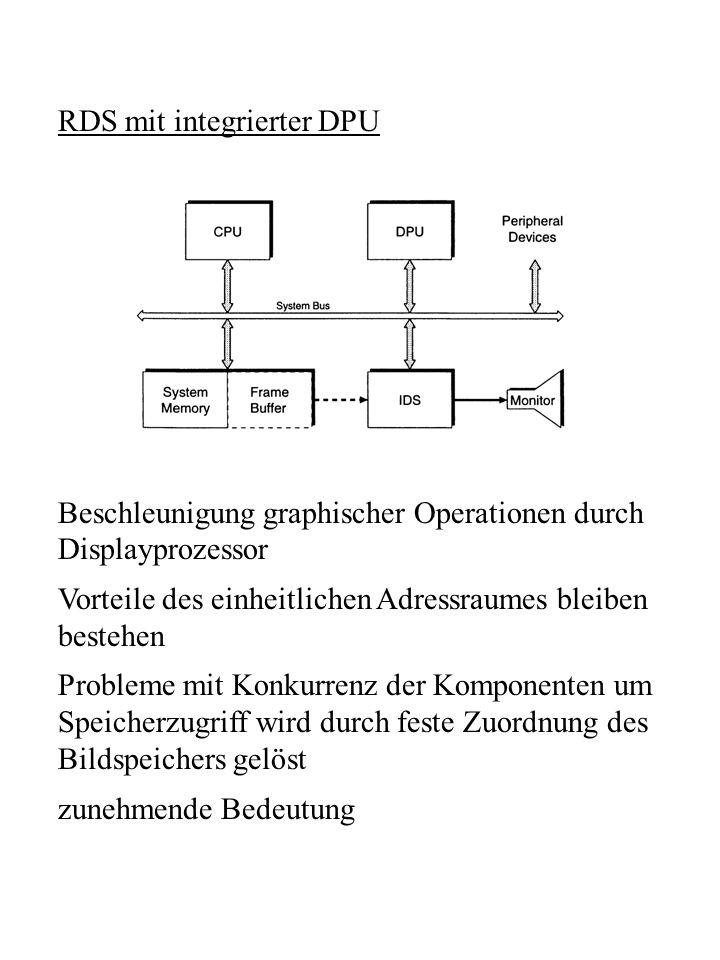 RDS mit integrierter DPU Beschleunigung graphischer Operationen durch Displayprozessor Vorteile des einheitlichen Adressraumes bleiben bestehen Proble