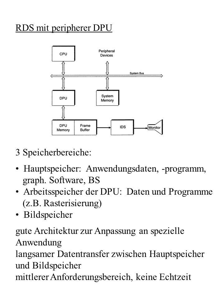 RDS mit peripherer DPU 3 Speicherbereiche: Hauptspeicher: Anwendungsdaten, -programm, graph. Software, BS Arbeitsspeicher der DPU: Daten und Programme