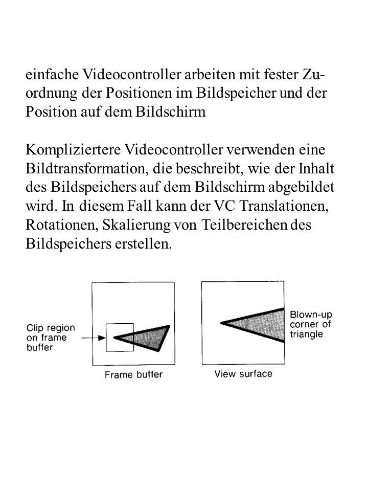einfache Videocontroller arbeiten mit fester Zu- ordnung der Positionen im Bildspeicher und der Position auf dem Bildschirm Kompliziertere Videocontro