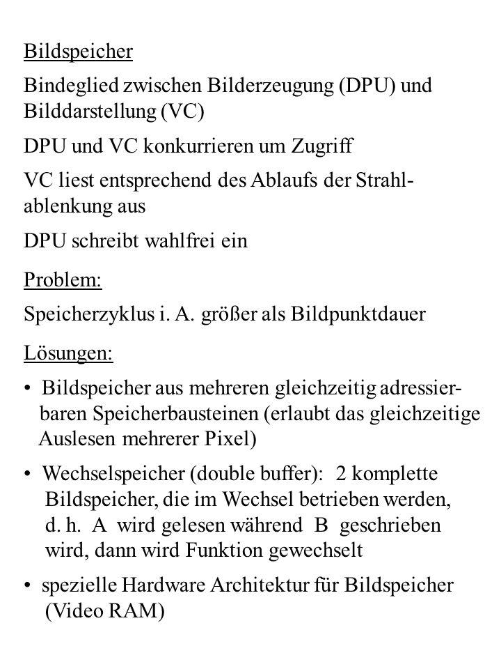 Bildspeicher Bindeglied zwischen Bilderzeugung (DPU) und Bilddarstellung (VC) DPU und VC konkurrieren um Zugriff VC liest entsprechend des Ablaufs der