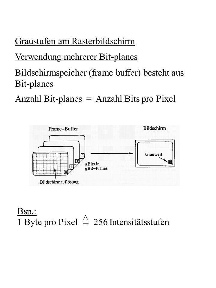 Graustufen am Rasterbildschirm Verwendung mehrerer Bit-planes Bildschirmspeicher (frame buffer) besteht aus Bit-planes Anzahl Bit-planes = Anzahl Bits