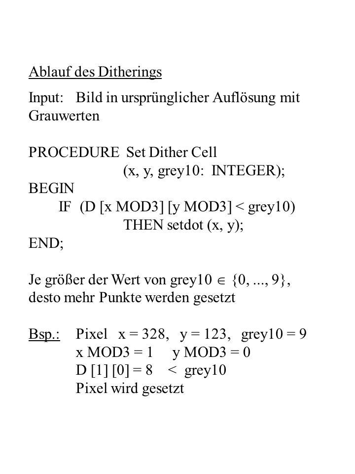 Ablauf des Ditherings Input: Bild in ursprünglicher Auflösung mit Grauwerten PROCEDURE Set Dither Cell (x, y, grey10: INTEGER); BEGIN IF (D [x MOD3] [