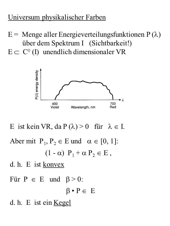 Universum physikalischer Farben = Menge aller Energieverteilungsfunktionen P ( ) über dem Spektrum I (Sichtbarkeit!) C 0 (I) unendlich dimensionaler V