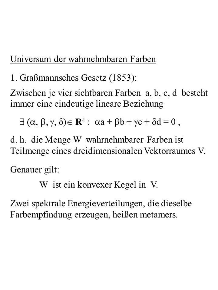 Universum der wahrnehmbaren Farben 1. Graßmannsches Gesetz (1853): Zwischen je vier sichtbaren Farben a, b, c, d besteht immer eine eindeutige lineare