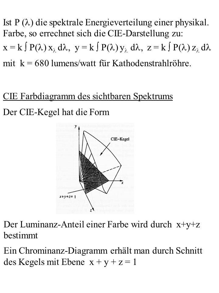 Ist P ( ) die spektrale Energieverteilung einer physikal. Farbe, so errechnet sich die CIE-Darstellung zu: x = k P( ) x d, y = k P( ) y d, z = k P( )