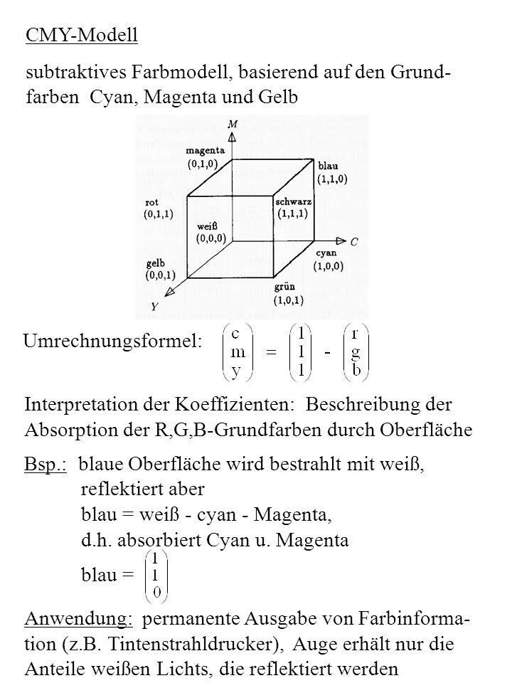 CMY-Modell subtraktives Farbmodell, basierend auf den Grund- farben Cyan, Magenta und Gelb Umrechnungsformel: Interpretation der Koeffizienten: Beschr