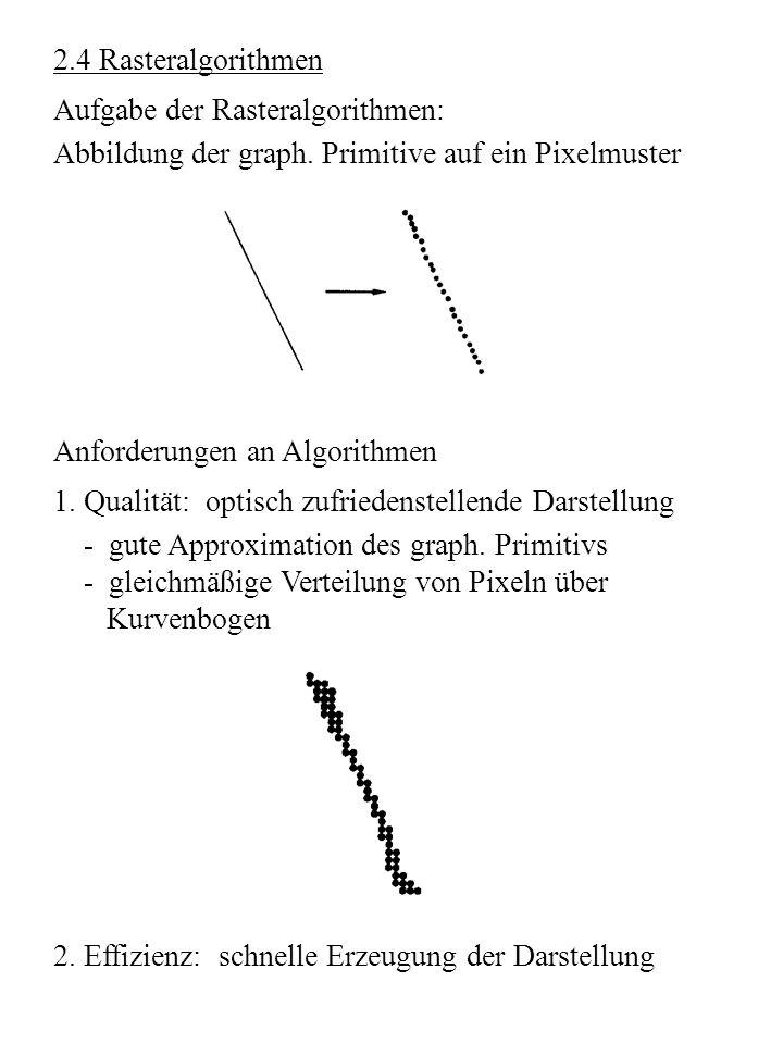 Anforderungen an Algorithmen 1. Qualität: optisch zufriedenstellende Darstellung - gute Approximation des graph. Primitivs - gleichmäßige Verteilung v
