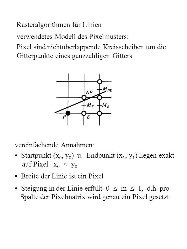 Rasteralgorithmen für Linien verwendetes Modell des Pixelmusters: Pixel sind nichtüberlappende Kreisscheiben um die Gitterpunkte eines ganzzahligen Gi