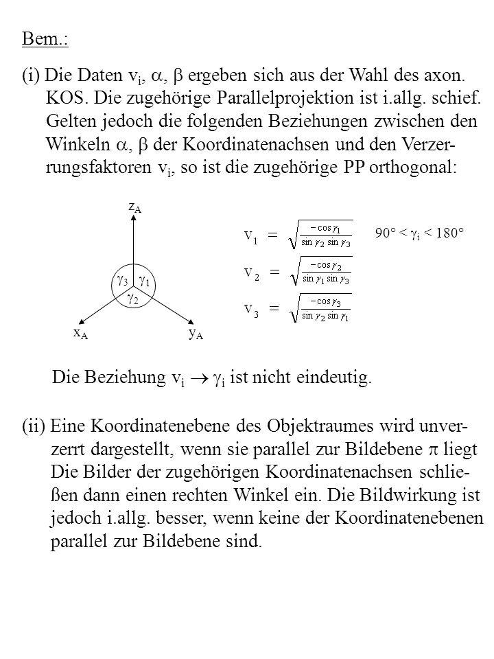 Bem.: (i) Die Daten v i,, ergeben sich aus der Wahl des axon. KOS. Die zugehörige Parallelprojektion ist i.allg. schief. Gelten jedoch die folgenden B