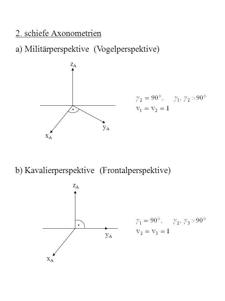 2. schiefe Axonometrien a) Militärperspektive (Vogelperspektive) zAzA yAyA xAxA b) Kavalierperspektive (Frontalperspektive) zAzA xAxA yAyA