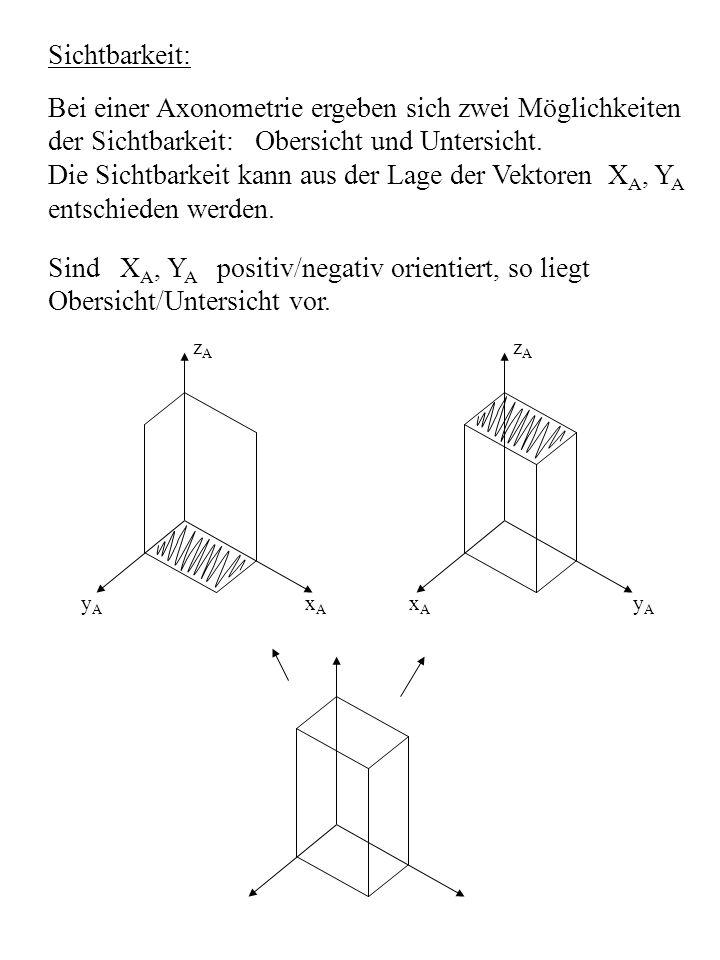 Beachte, dass man vor der Projektion (Weglassen der z-Kompon.) die affinen Koordinaten erzeugen muss, d.h.