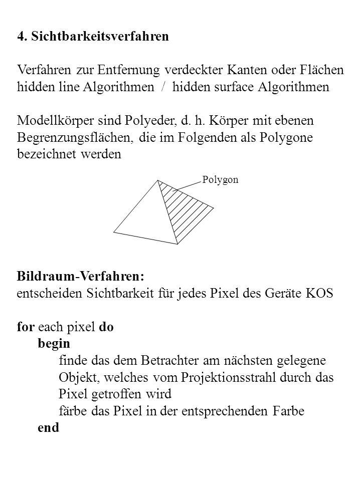 Objektraum-Verfahren: entscheiden Sichtbarkeit für Objekte im WKOS for each object do begin finde die unverdeckten Teilflächen des Objektes bilde die Teilflächen ab end Genauigkeit: Objektraum-Verfahren: Maschinengenauigkeit Bildraum-Verahren: Geräteauflösung Wiederholung des Verfahrens bei zoom naiver Komplexitätsvergleich: Objektraum-Verfahren: O(n²) n = # Polygone ca.1-200 000 Bildraum-Verfahren: O(n · N) N = # Pixel ca.