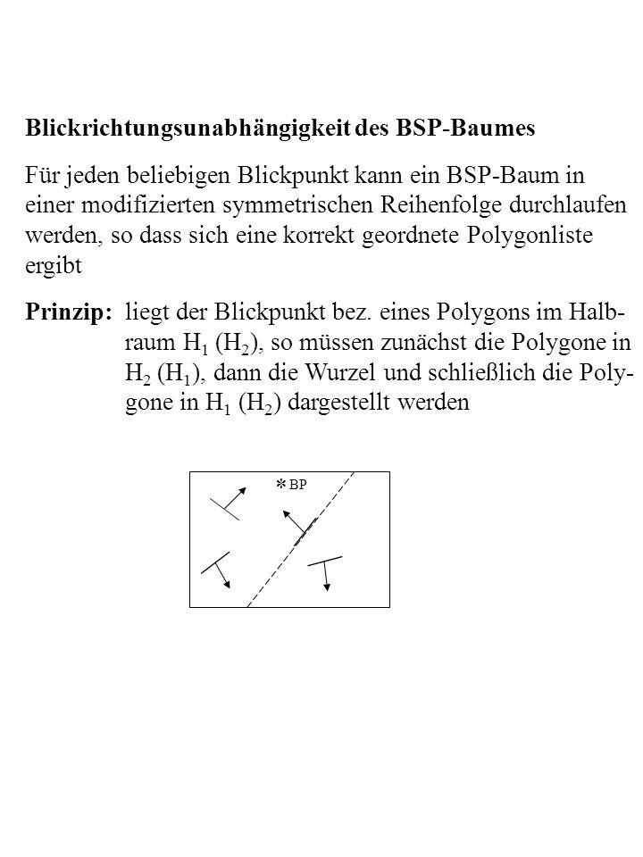 Blickrichtungsunabhängigkeit des BSP-Baumes Für jeden beliebigen Blickpunkt kann ein BSP-Baum in einer modifizierten symmetrischen Reihenfolge durchla