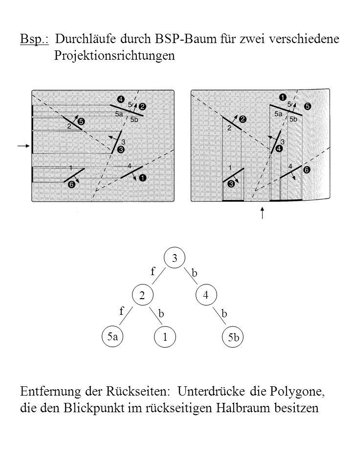 Bsp.: Durchläufe durch BSP-Baum für zwei verschiedene Projektionsrichtungen Entfernung der Rückseiten: Unterdrücke die Polygone, die den Blickpunkt im