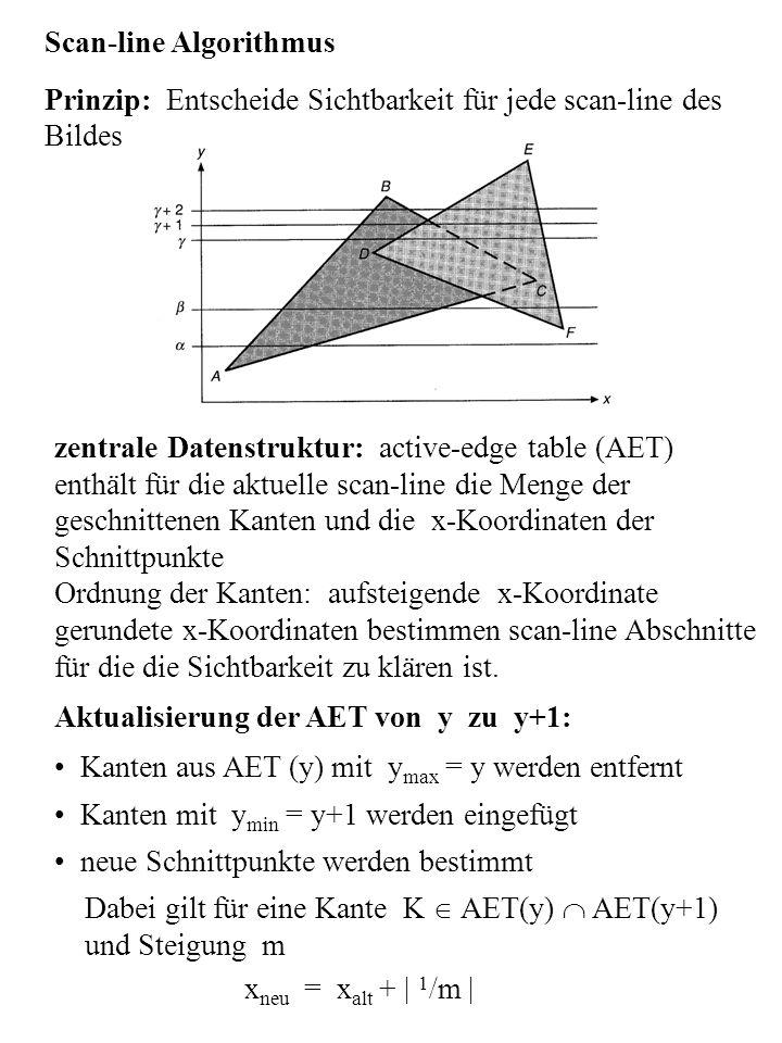 Scan-line Algorithmus Prinzip: Entscheide Sichtbarkeit für jede scan-line des Bildes zentrale Datenstruktur: active-edge table (AET) enthält für die a