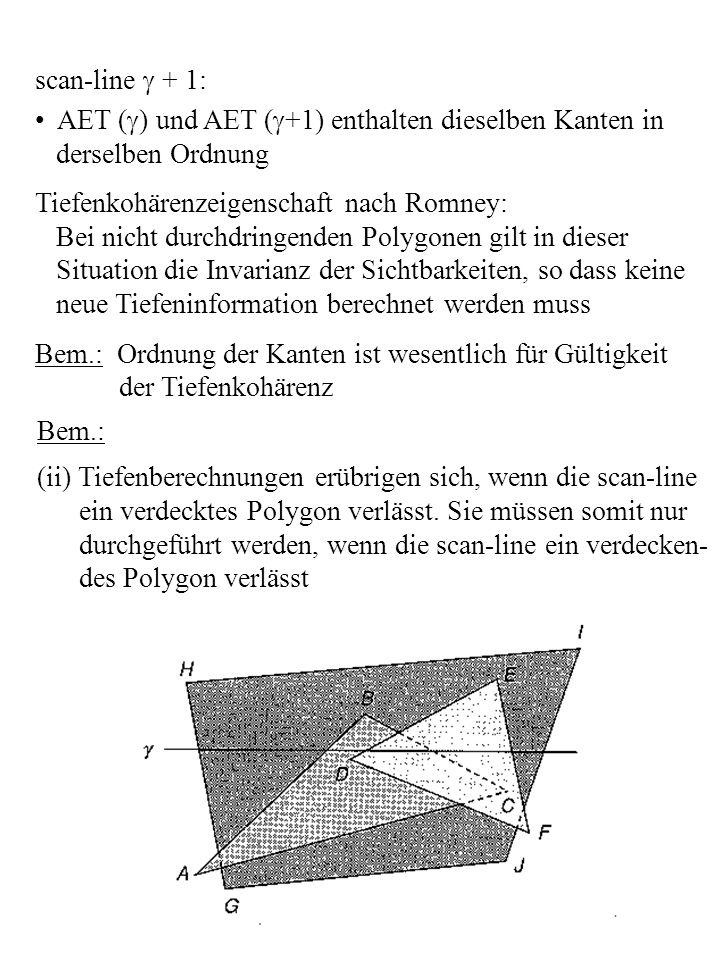scan-line + 1: AET ( ) und AET ( +1) enthalten dieselben Kanten in derselben Ordnung Tiefenkohärenzeigenschaft nach Romney: Bei nicht durchdringenden