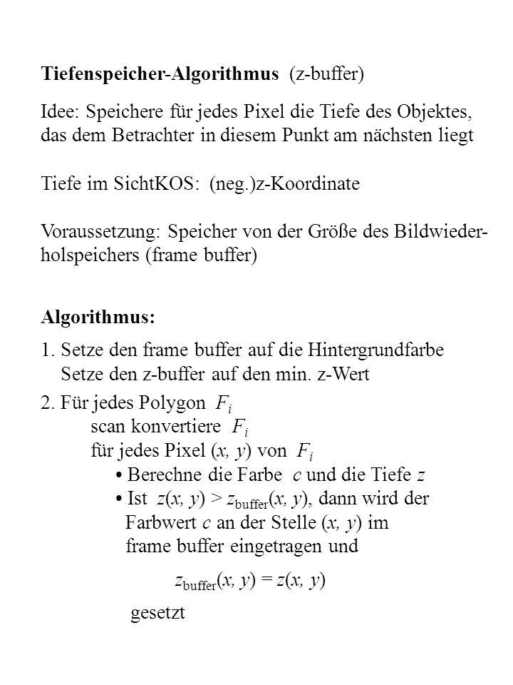 Prioritätslisten-Verfahren Prinzip: Erzeugung einer Ordnung der abzubildenden Objekte derart, dass ein korrektes Bild entsteht, wenn die Szene gemäß dieser Ordnung darge- stellt wird Tiefenüberlappung: (a) Ordnung möglich (b) keine Ordnung möglich (zyklische Überlappung, Durchdringung) Zerlegung der Polygone Hybride Verfahren: Tiefenvergleich, Zerlegung sind Objektraum-Operationen Überschreiben verdeckter Polygone durch Scankonver- tierung ist Bildraum-Operation (Diese Op.