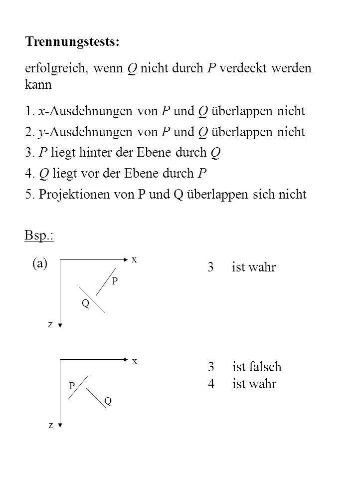 Trennungstests: erfolgreich, wenn Q nicht durch P verdeckt werden kann 1. x-Ausdehnungen von P und Q überlappen nicht 2. y-Ausdehnungen von P und Q üb