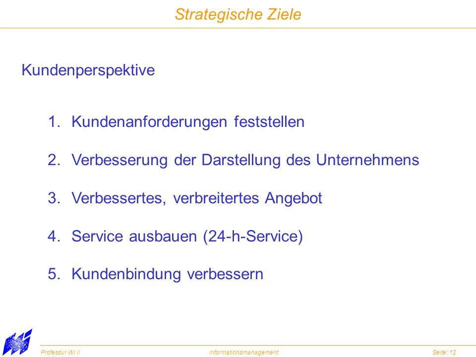 Professur WI IIInformationsmanagementSeite: 12 Strategische Ziele Kundenperspektive 1.Kundenanforderungen feststellen 2.Verbesserung der Darstellung d
