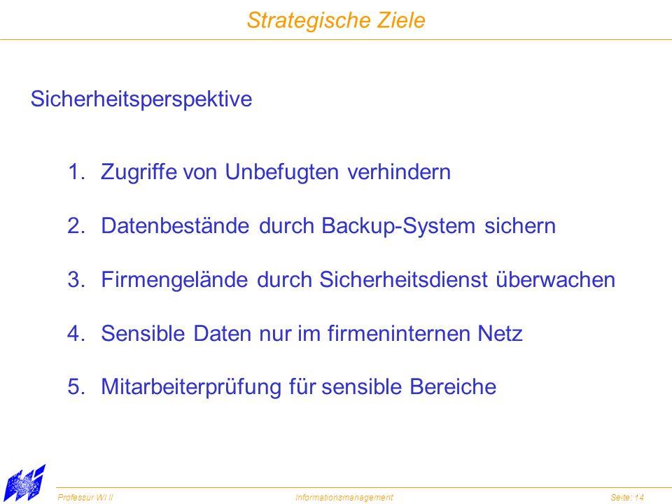Professur WI IIInformationsmanagementSeite: 14 Strategische Ziele Sicherheitsperspektive 1.Zugriffe von Unbefugten verhindern 2.Datenbestände durch Ba