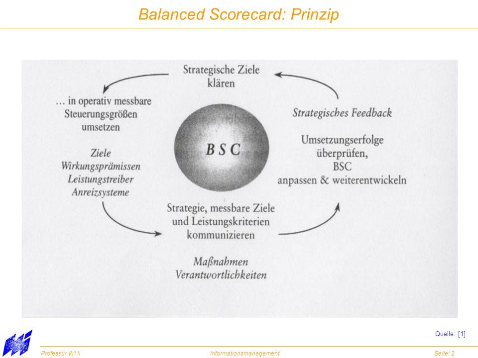 Professur WI IIInformationsmanagementSeite: 2 Balanced Scorecard: Prinzip Quelle: [1]
