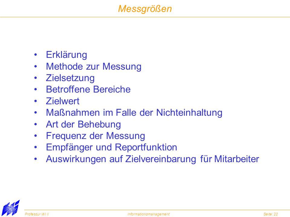 Professur WI IIInformationsmanagementSeite: 22 Messgrößen Erklärung Methode zur Messung Zielsetzung Betroffene Bereiche Zielwert Maßnahmen im Falle de