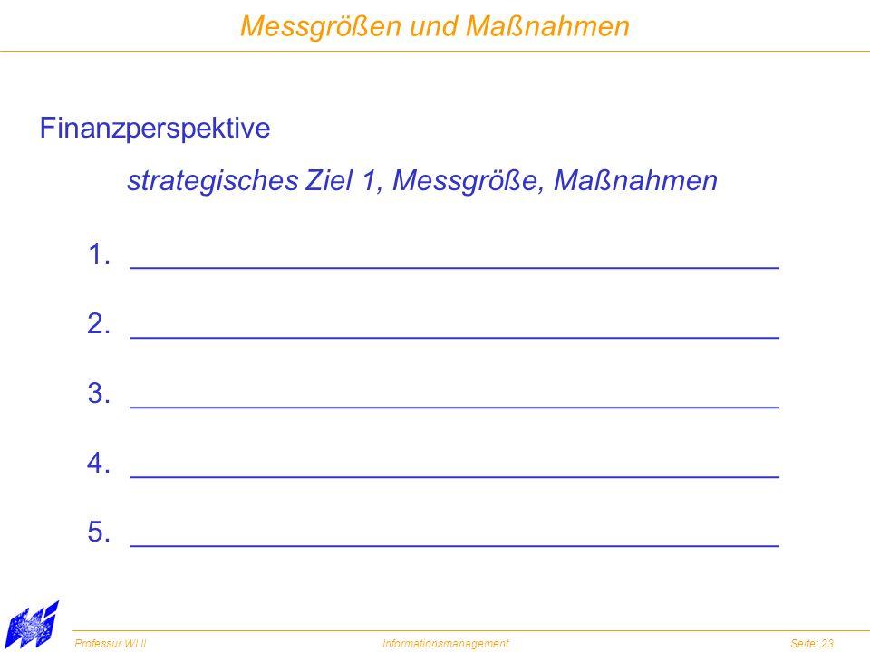 Professur WI IIInformationsmanagementSeite: 23 Messgrößen und Maßnahmen Finanzperspektive strategisches Ziel 1, Messgröße, Maßnahmen 1._______________