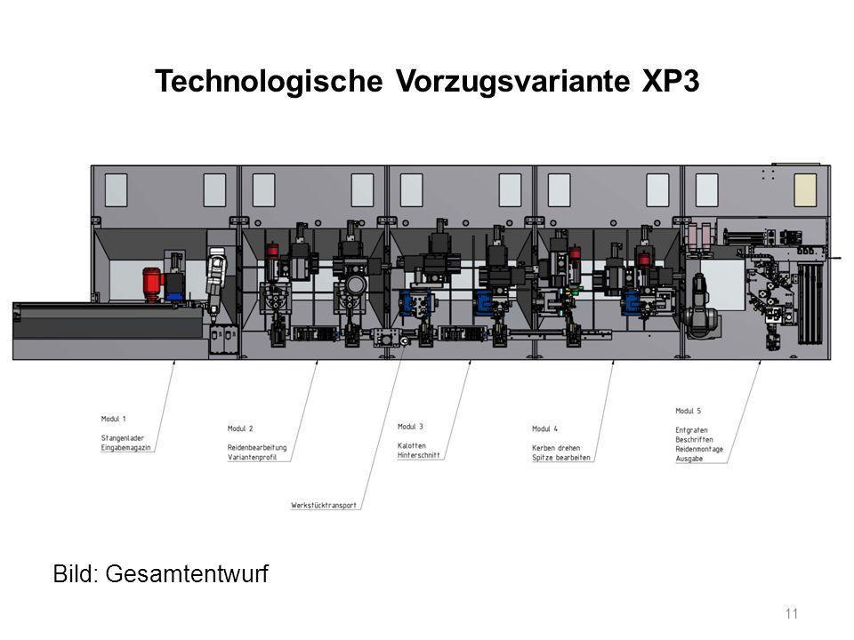 Technologische Vorzugsvariante XP3 Bild: Gesamtentwurf 11