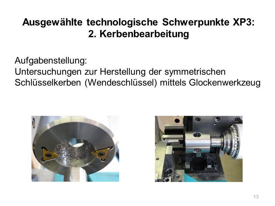 Ausgewählte technologische Schwerpunkte XP3: 2. Kerbenbearbeitung Aufgabenstellung: Untersuchungen zur Herstellung der symmetrischen Schlüsselkerben (