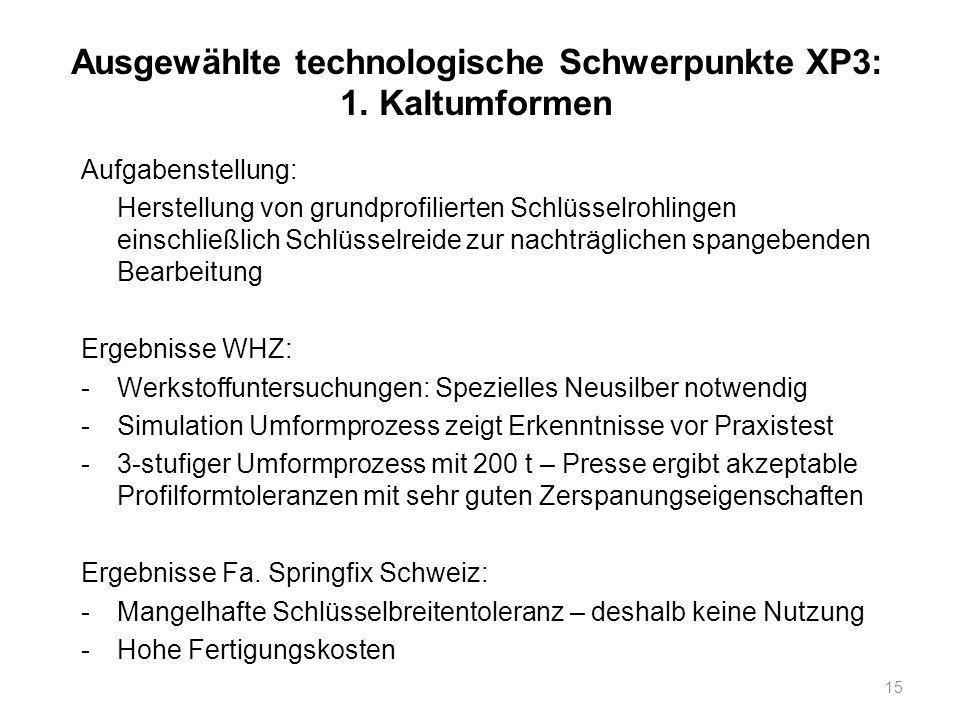 Ausgewählte technologische Schwerpunkte XP3: 1. Kaltumformen Aufgabenstellung: Herstellung von grundprofilierten Schlüsselrohlingen einschließlich Sch