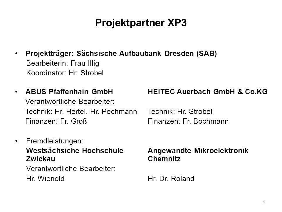 Projektpartner XP3 Projektträger: Sächsische Aufbaubank Dresden (SAB) Bearbeiterin: Frau Illig Koordinator: Hr. Strob el ABUS Pfaffenhain GmbHHEITEC A