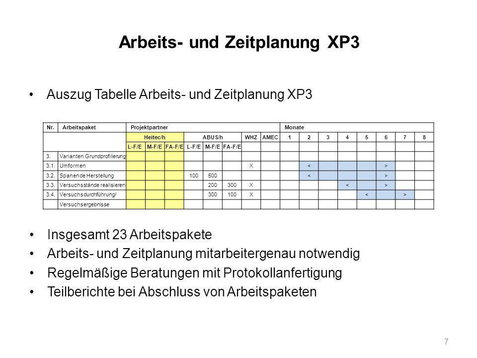 Arbeits- und Zeitplanung XP3 Auszug Tabelle Arbeits- und Zeitplanung XP3 7 Insgesamt 23 Arbeitspakete Arbeits- und Zeitplanung mitarbeitergenau notwen