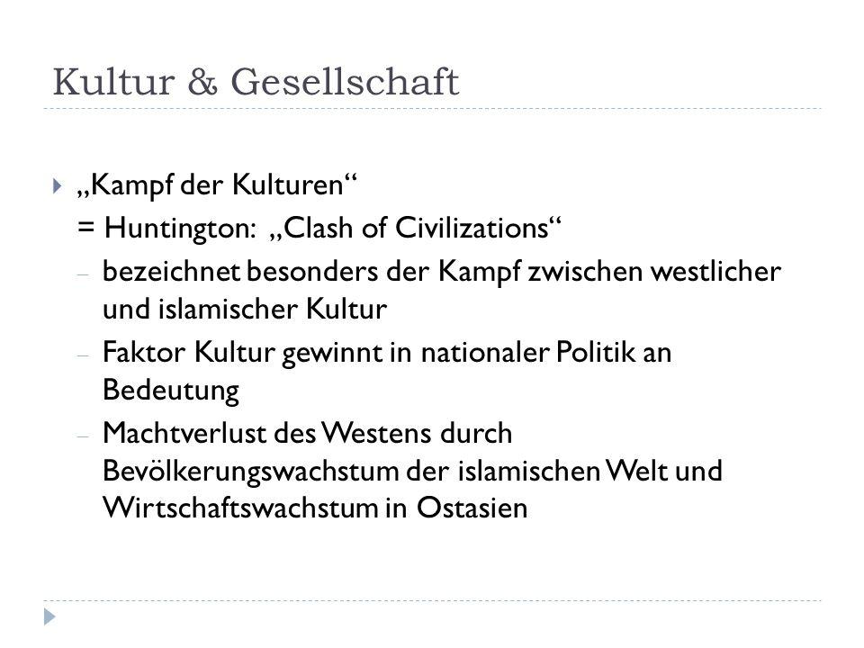 Kultur & Gesellschaft Kampf der Kulturen = Huntington: Clash of Civilizations bezeichnet besonders der Kampf zwischen westlicher und islamischer Kultur Faktor Kultur gewinnt in nationaler Politik an Bedeutung Machtverlust des Westens durch Bevölkerungswachstum der islamischen Welt und Wirtschaftswachstum in Ostasien