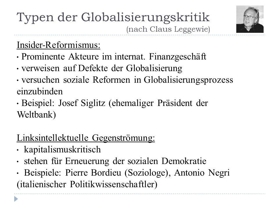 Typen der Globalisierungskritik (nach Claus Leggewie) Insider-Reformismus: Prominente Akteure im internat.