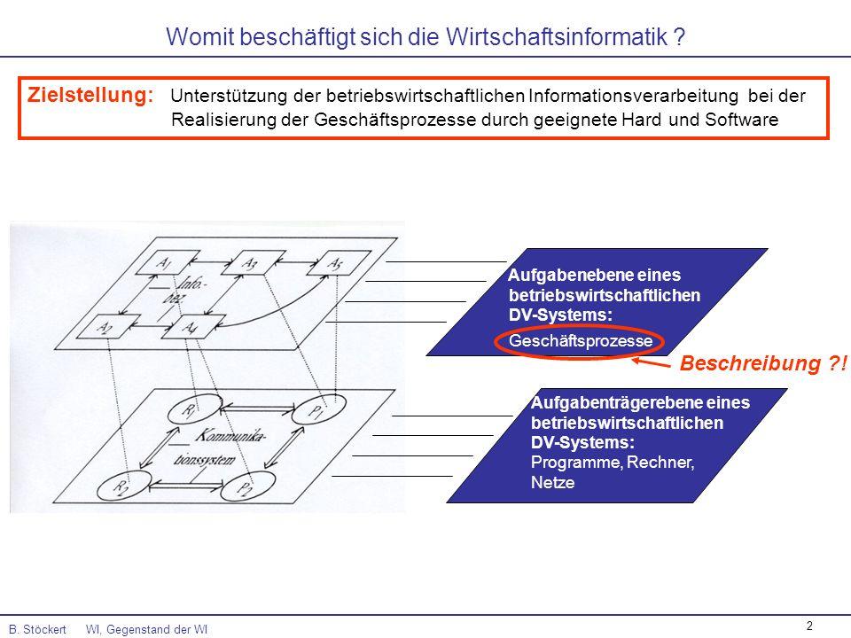 2 B. Stöckert WI, Gegenstand der WI Zielstellung: Unterstützung der betriebswirtschaftlichen Informationsverarbeitung bei der Realisierung der Geschäf