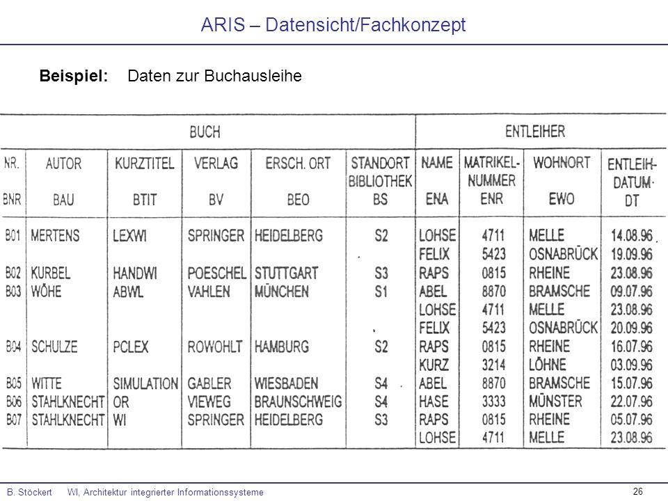 26 ARIS – Datensicht/Fachkonzept B. Stöckert WI, Architektur integrierter Informationssysteme Beispiel: Daten zur Buchausleihe