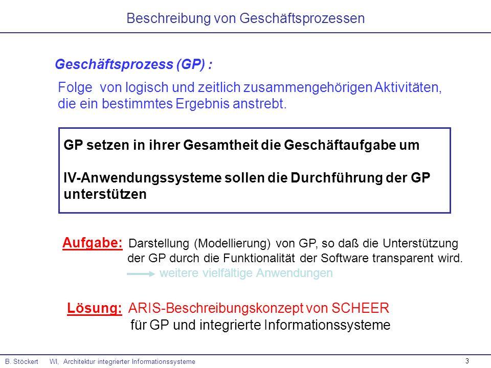 3 B. Stöckert WI, Architektur integrierter Informationssysteme Geschäftsprozess (GP) : Folge von logisch und zeitlich zusammengehörigen Aktivitäten, d