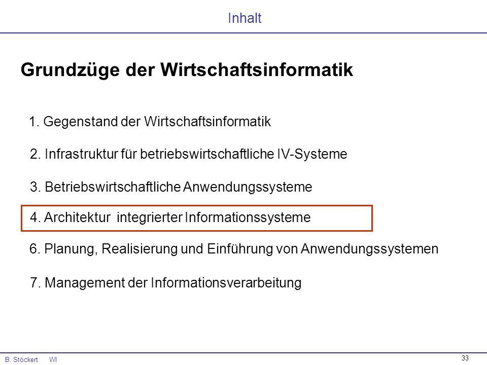 33 B. Stöckert WI Inhalt Grundzüge der Wirtschaftsinformatik 1. Gegenstand der Wirtschaftsinformatik 4. Architektur integrierter Informationssysteme 6