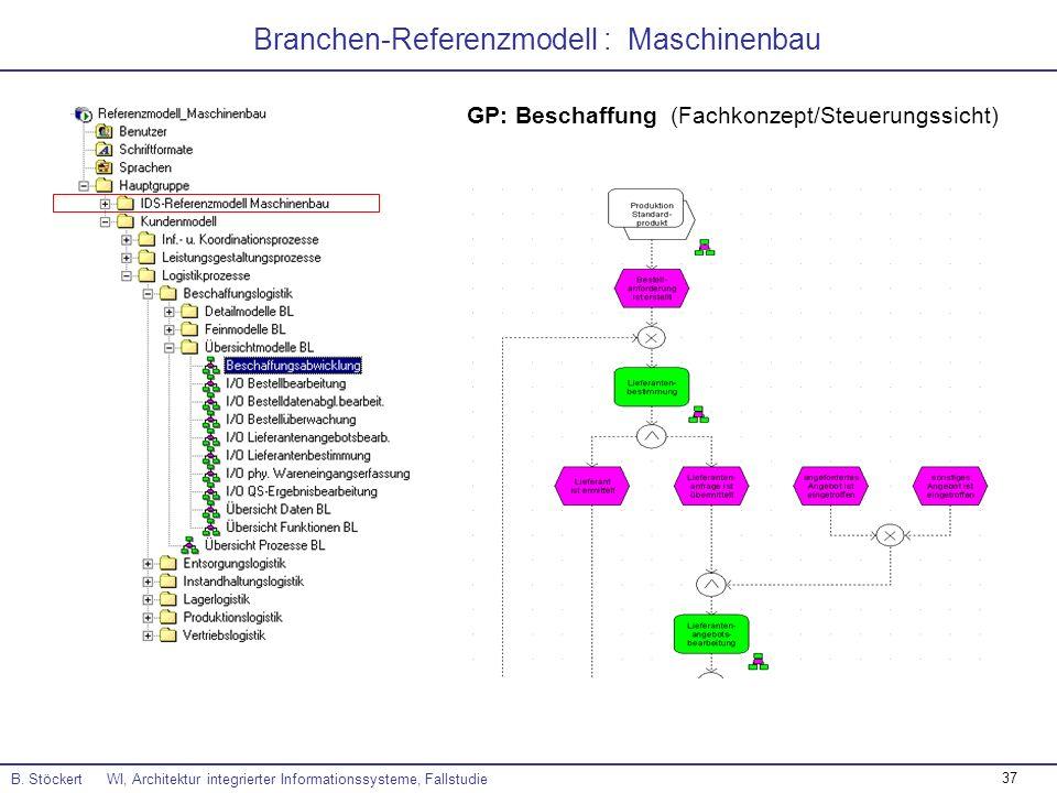 37 Branchen-Referenzmodell : Maschinenbau GP: Beschaffung (Fachkonzept/Steuerungssicht) B. Stöckert WI, Architektur integrierter Informationssysteme,