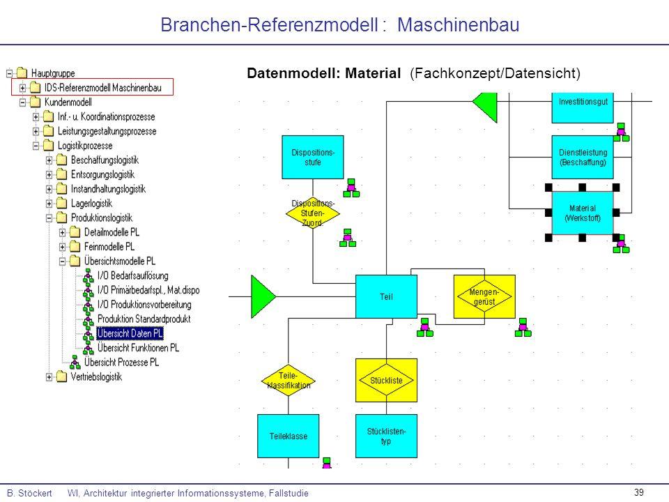 39 Branchen-Referenzmodell : Maschinenbau Datenmodell: Material (Fachkonzept/Datensicht) B. Stöckert WI, Architektur integrierter Informationssysteme,